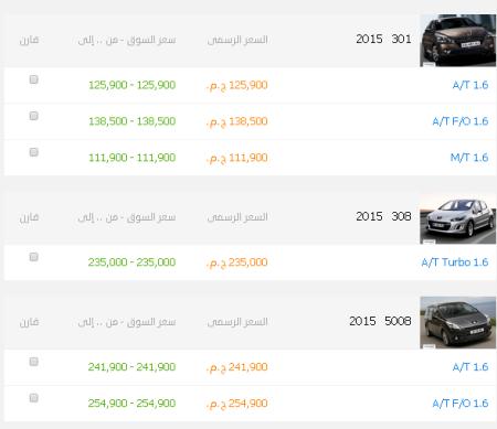 أسعار بيجو في مصر2015