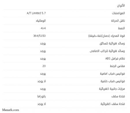 مواصفات جيب جراند شيروكي 2015