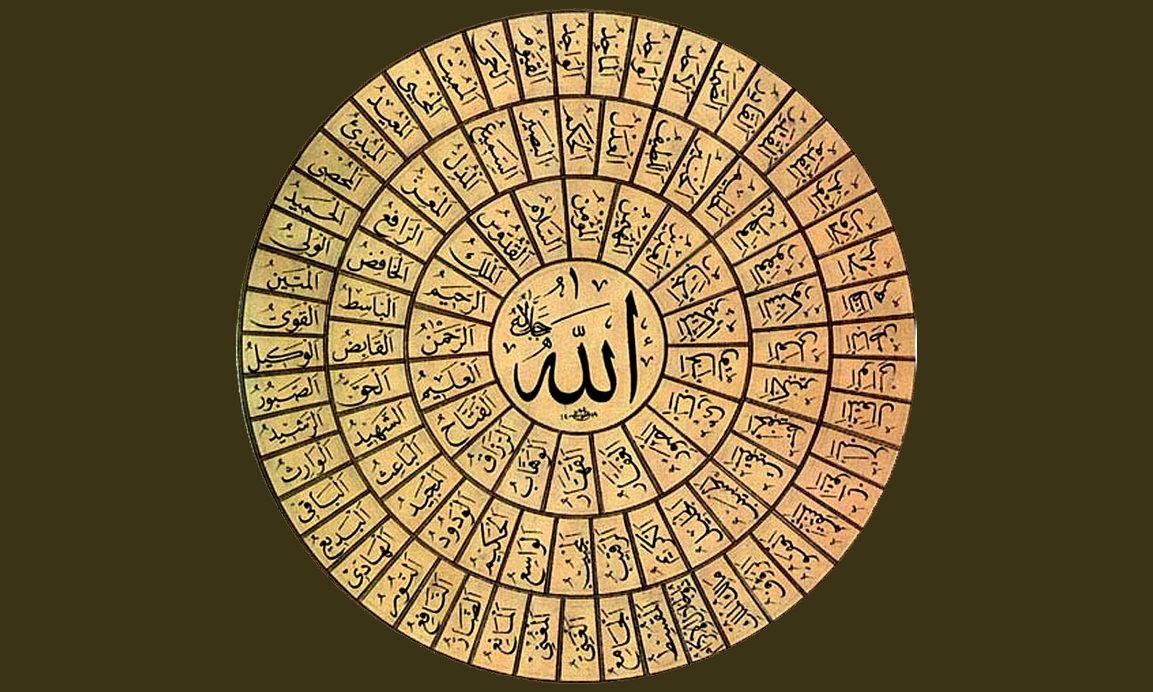 خلفيات دينيه (3)