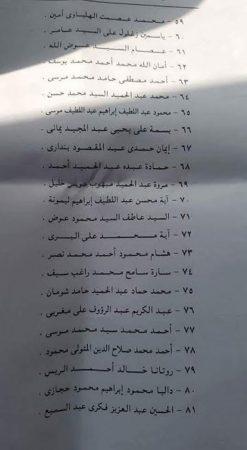 اسماء المقبولين في هيئة النيابة الادارية دفعة 2010 - تعيين 2016 (4)