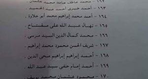 اسماء المقبولين في هيئة النيابة الادارية دفعة 2010 - تعيين 2016 (8)