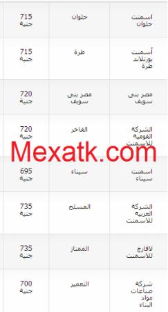 اسعار الاسمنت اليوم 243x450 اسعار الحديد والاسمنت اليوم السبت 24/5/2014