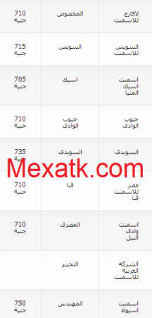 اسعار الاسمنت اليوم2 216x450 اسعار الحديد والاسمنت اليوم السبت 24/5/2014