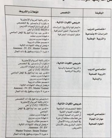 وزارة التربية والتعليم في الامارات مارس 2017 10