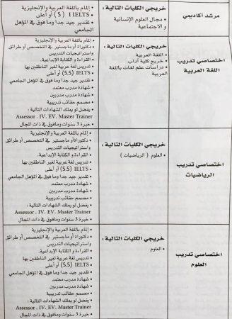 وزارة التربية والتعليم في الامارات مارس 2017 11
