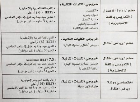 وزارة التربية والتعليم في الامارات مارس 2017 12
