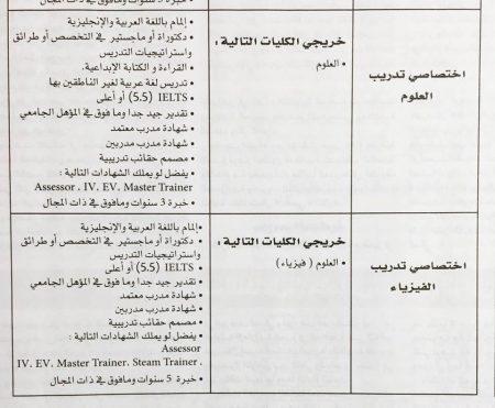 وظائف وزارة التربية والتعليم في الامارات مارس 2017 (13)