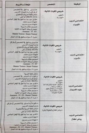 وظائف وزارة التربية والتعليم في الامارات مارس 2017 (14)