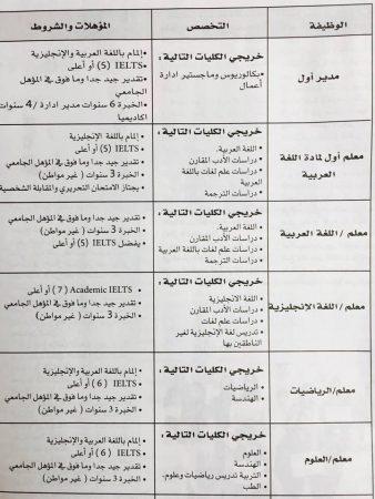 وظائف وزارة التربية والتعليم في الامارات مارس 2017 (15)