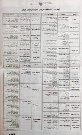 وظائف وزارة التربية والتعليم في الامارات مارس 2017 (3)