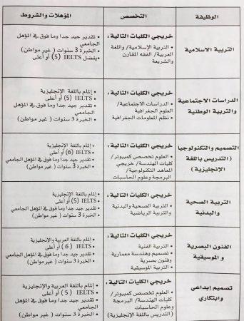 وزارة التربية والتعليم في الامارات مارس 2017 8